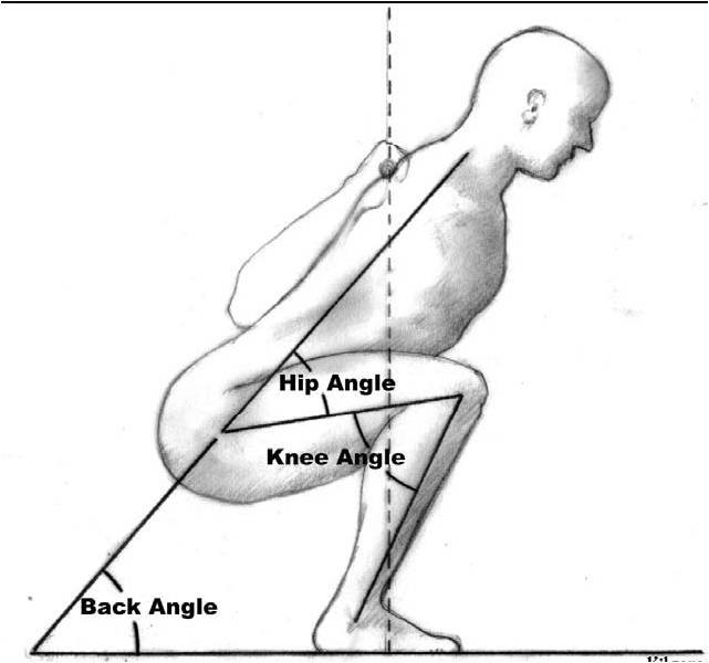 squat diagram explaining squat depth